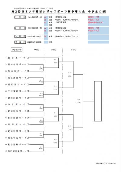 第2回日本少年野球ツボイスポーツ杯争奪大会(中学生の部)のお知らせ